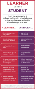 Learner Versus Student