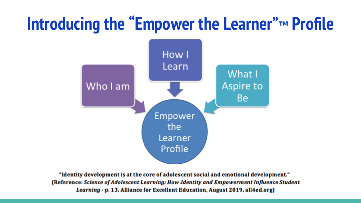 Empower the Learner Profile