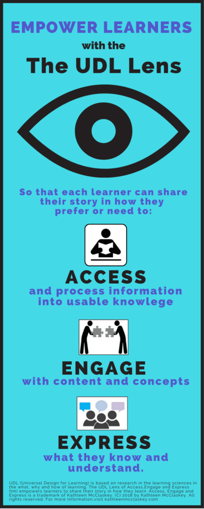 UDL Lens of access engage and express
