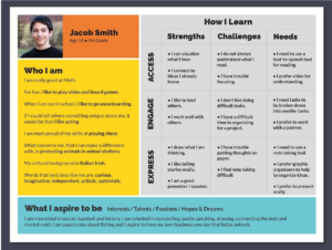 empower the learner profile one-page